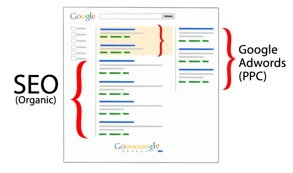 adwords-vs-seo