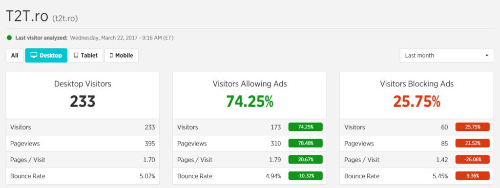 adblock_analytics